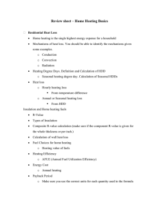 Review sheet – Home Heating Basics