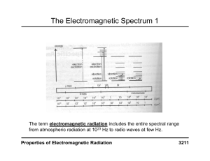 The Electromagnetic Spectrum 1 Properties of Electromagnetic Radiation 3211 electromagnetic radiation
