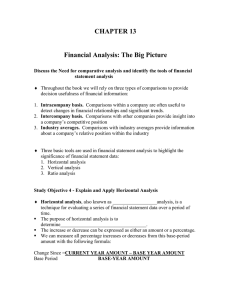 CHAPTER 13  Financial Analysis: The Big Picture