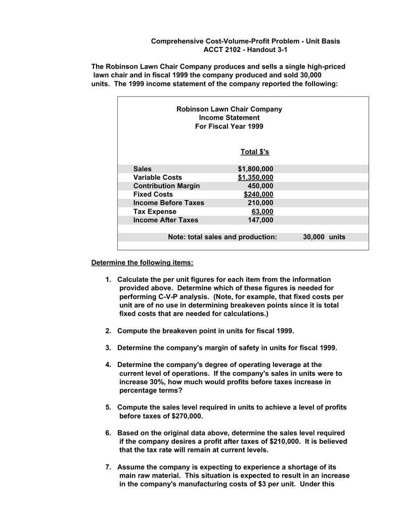 Comprehensive Cost-Volume-Profit Problem - Unit Basis ACCT 2102
