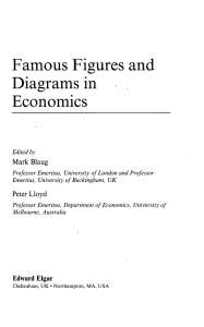 Famous Figures and Diagrams in Economics Mark Blaug