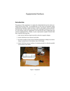 Equipotential Surfaces Introduction