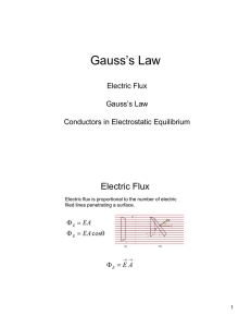 Gauss's Law Electric Flux Conductors in Electrostatic Equilibrium cos