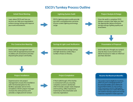 ESCO's Turnkey Process Outline Initial Client Meeting Lighting System Audit