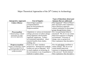 Major Theoretical Approaches of the 20 Century in Archaeology Interpretive Approach