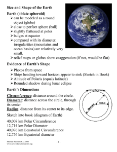 Size and Shape of the Earth Earth (oblate spheroid) object (globe)