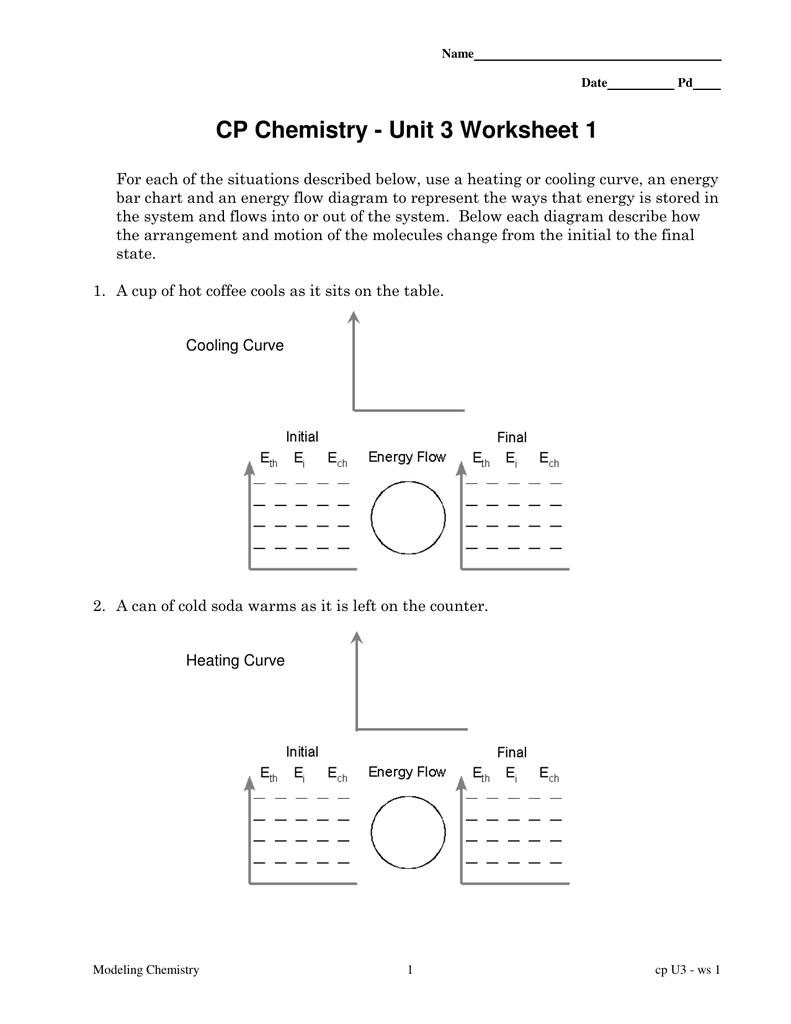 Balancing Chemical Equations Worksheet Answer Key Gizmo Jennarocca – Balancing Equations Worksheet 1