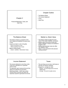Chapter Outline Chapter 2 The Balance Sheet Market vs. Book Value