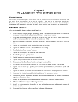 Chapter 4 The U.S. Economy: Private and Public Sectors Chapter Overview
