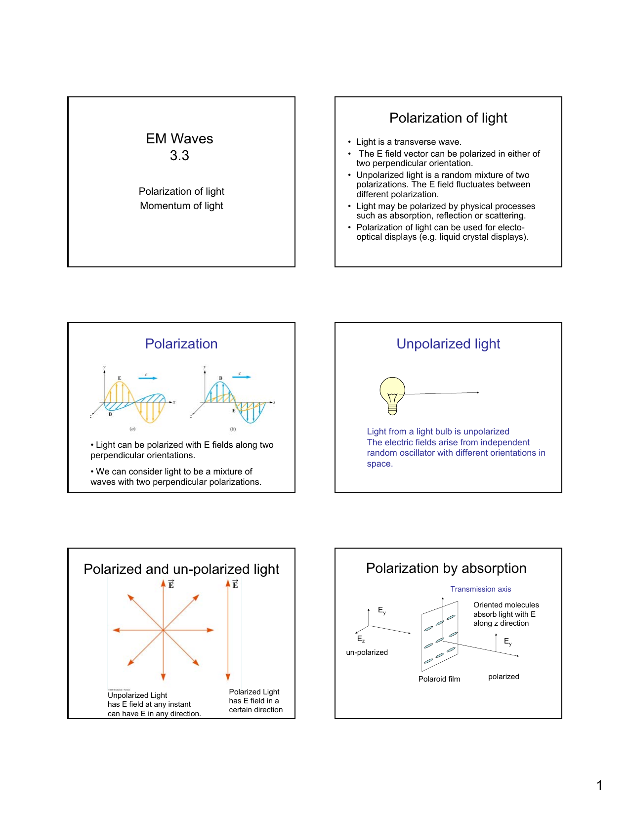 Polarization Of Light EM Waves 3.3