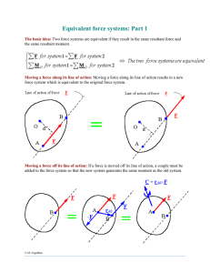 Equivalent force systems: Part 1