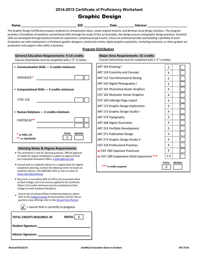 Graphic Design 2014-2015 Certificate of Proficiency Worksheet