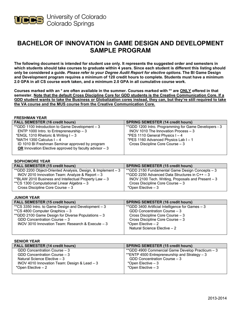 BACHELOR OF INNOVATION In GAME DESIGN AND - Gdd game design document