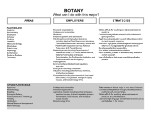 BOTANY What can I do with this major? STRATEGIES EMPLOYERS