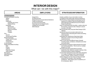 INTERIOR DESIGN What can I do with this major? STRATEGIES/INFORMATION AREAS