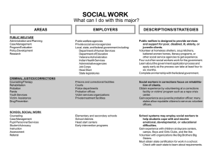 SOCIAL WORK What can I do with this major? AREAS EMPLOYERS