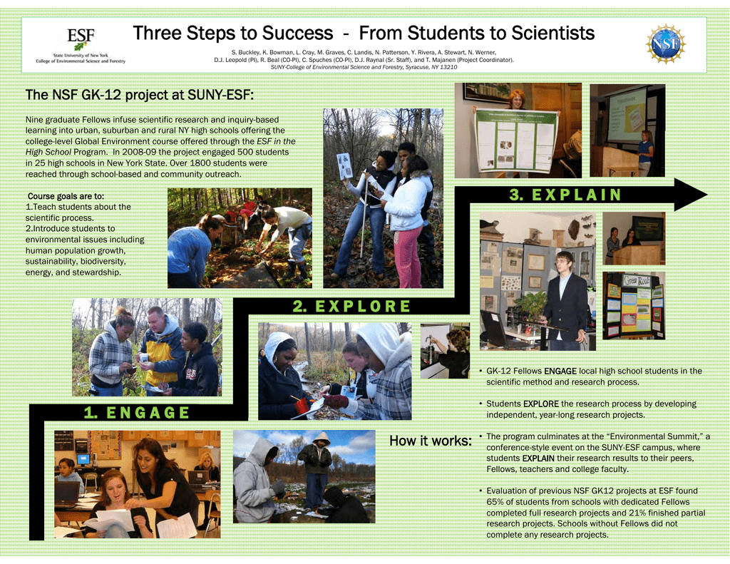 Three Steps to Success - From Students to Scientists