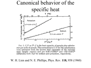 Canonical behavior of the specific heat 118,