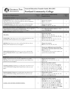 PCC Courses which Satisfy George Fox Requirements Requirements COMMUNICATIONS
