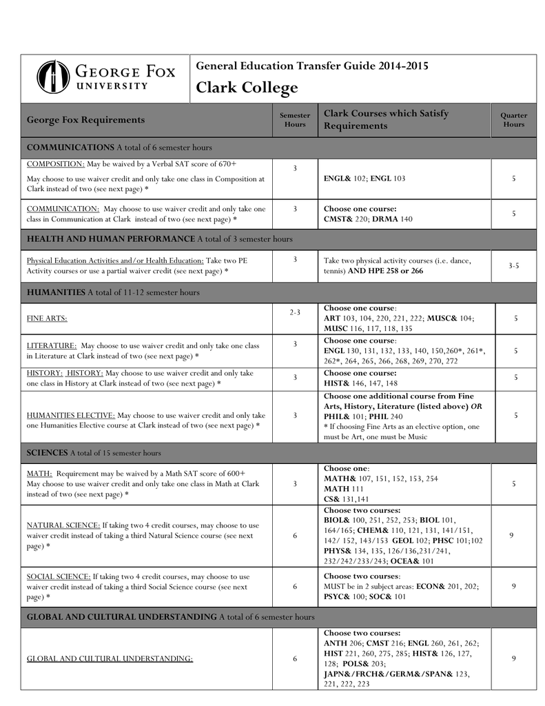 Clark College General Education Transfer Guide 2014-2015