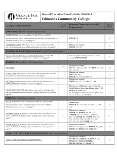 Edmonds Community College General Education Transfer Guide 2014-2015  Edmonds Courses which Satisfy
