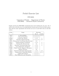 Prelab Exercise List PHY4803L University of Florida — Department of Physics