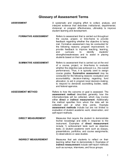 Glossary of Assessment Terms