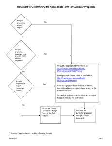 Flowchart for Determining the Appropriate Form for Curricular Proposals