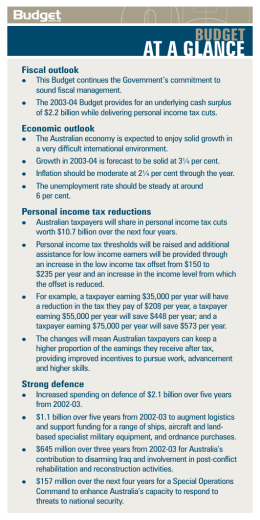 AT A GLANCE BUDGET Fiscal outlook