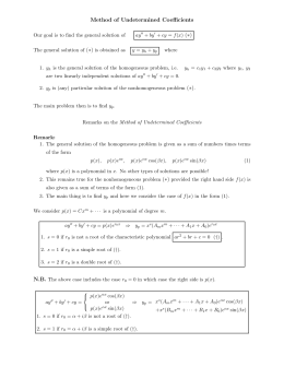 Method of Undetermined Coefficients (∗)