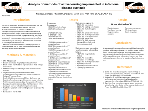 Introduction Results Analysis of methods of active learning implemented in infectious disease curricula