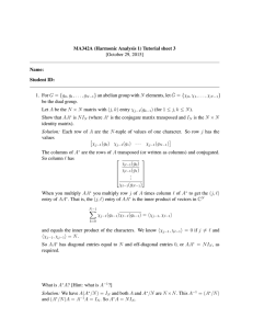 MA342A (Harmonic Analysis 1) Tutorial sheet 3 [October 29, 2015] Name: Student ID: