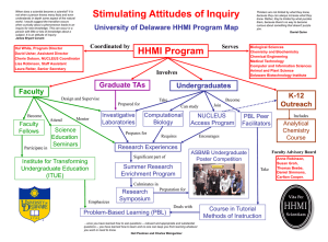 Stimulating Attitudes of Inquiry