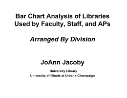 Bar Chart Analysis of Libraries Used by Faculty, Staff, and APs