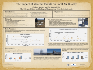 The Impact of Weather Events on Local Air Quality