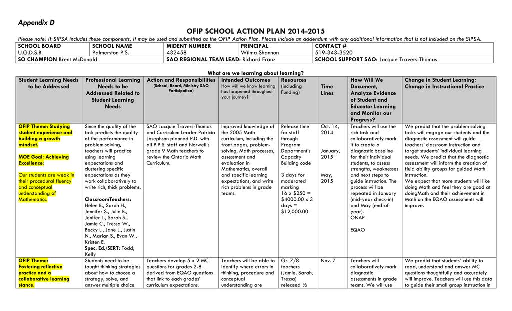 Appendix D OFIP SCHOOL ACTION PLAN 2014-2015