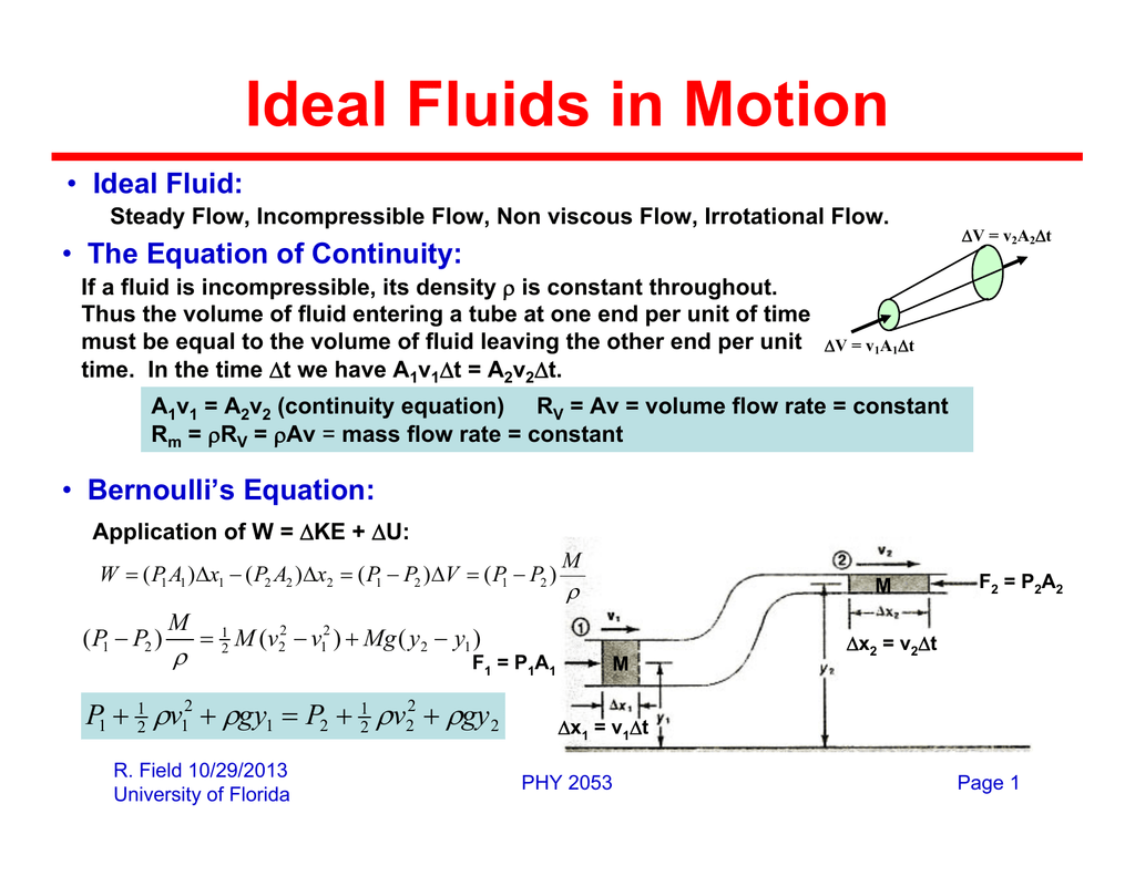 Ideal fluids diagram free download wiring diagrams ideal fluids in motion u2022 ideal fluid the equation of continuity ideal fluids diagram 32 at co2 phase diagram pooptronica Gallery