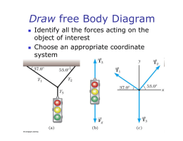 Draw Identify all the forces acting on the object of interest