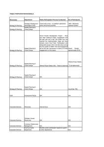 PUBLIC PARTICIPATION SCHEDULE Department Public Participation Process Conducted No of Participants