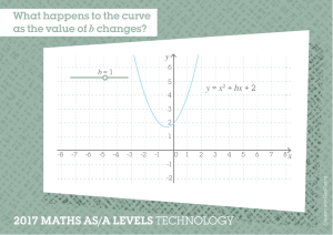 2017 MATHS AS/A LEVELS What happens to the curve  b