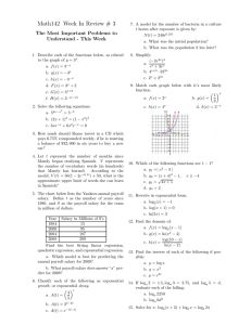 Math142 Week In Review # 3 The Most Important Problems to
