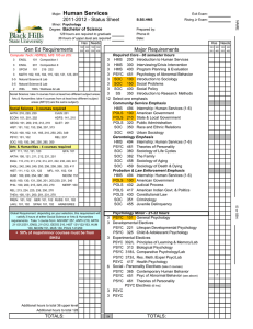 Human Services 2011-2012 - Status Sheet Bachelor of Science