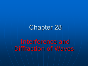 Chapter 28 Interference and Diffraction of Waves