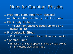 Need for Quantum Physics