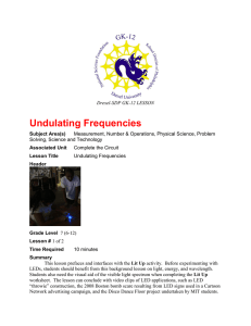 Undulating Frequencies