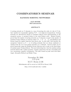 COMBINATORICS SEMINAR RANDOM SORTING NETWORKS