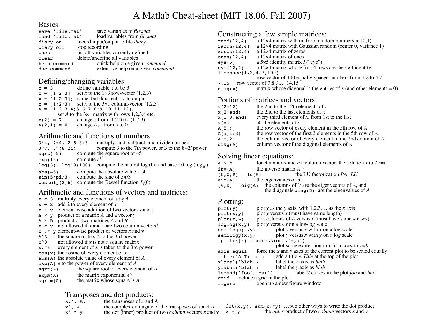 A Matlab Cheat-sheet (MIT 18 06, Fall 2007) Basics:
