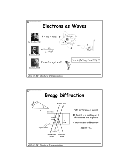 Electrons as Waves Bragg Diffraction h 1