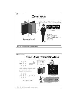 Zone Axis Zone Axis Identification Zone axis [mnp] Weiss Zone Law: