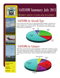SAFECOM Summary July 2011 SAFECOMs by Aircraft Type
